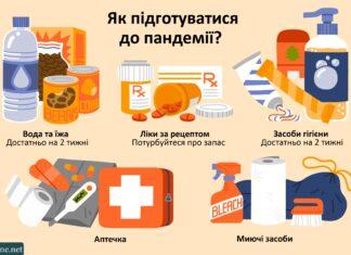 Як підготуватися до пандемії