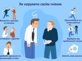 11 стратегій управління гнівом